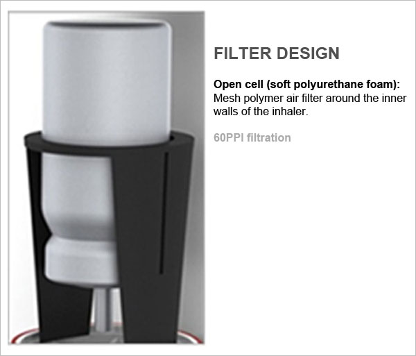 Filter-design-material-selections