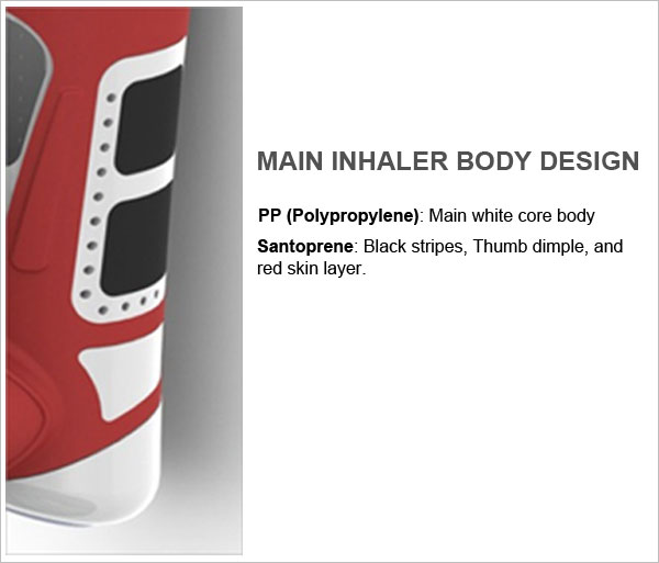 Main-Core-inhlaler-design-material-selections.