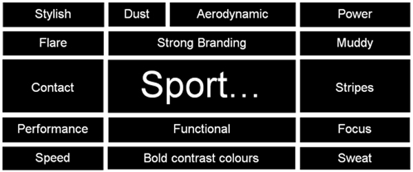 Product-Market-Research-Sports-Keywords